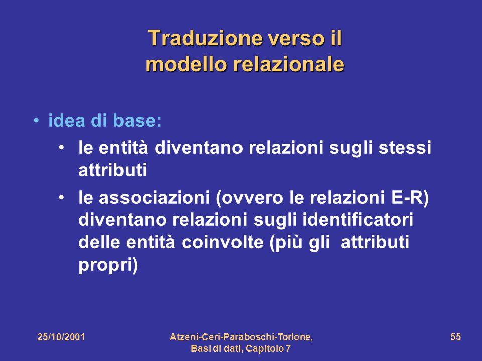25/10/2001Atzeni-Ceri-Paraboschi-Torlone, Basi di dati, Capitolo 7 55 Traduzione verso il modello relazionale idea di base: le entità diventano relazi
