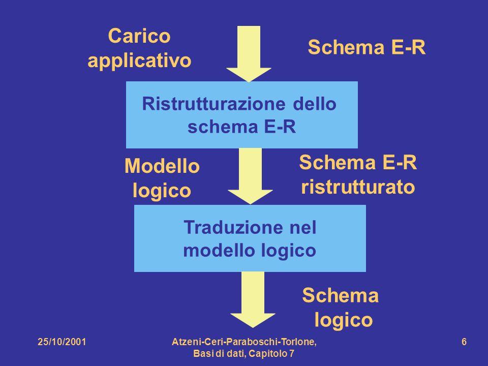 25/10/2001Atzeni-Ceri-Paraboschi-Torlone, Basi di dati, Capitolo 7 7 Ristrutturazione schema E-R Motivazioni: semplificare la traduzione ottimizzare le prestazioni Osservazione: uno schema E-R ristrutturato non è (più) uno schema concettuale nel senso stretto del termine