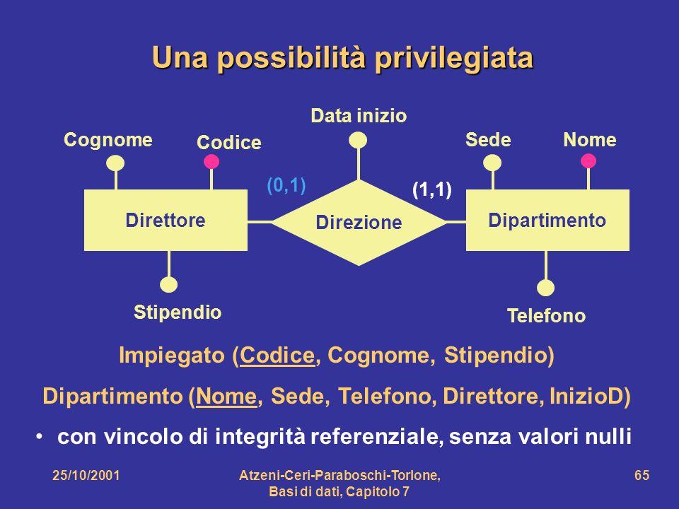 25/10/2001Atzeni-Ceri-Paraboschi-Torlone, Basi di dati, Capitolo 7 65 DirettoreDipartimento Direzione Cognome Codice SedeNome Data inizio (0,1) (1,1)