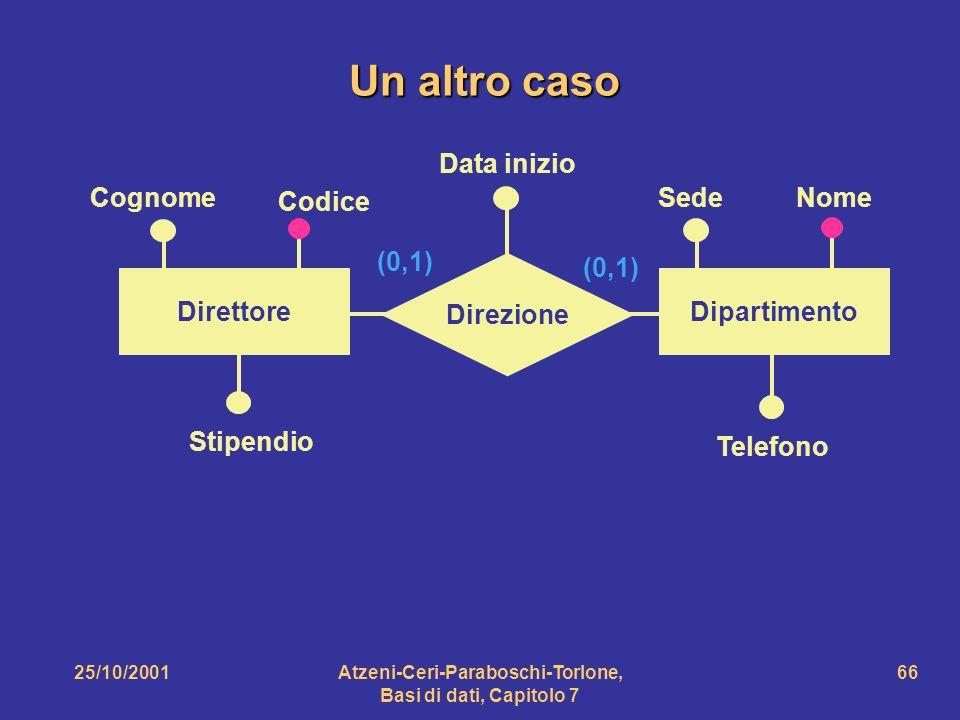 25/10/2001Atzeni-Ceri-Paraboschi-Torlone, Basi di dati, Capitolo 7 66 DirettoreDipartimento Direzione Cognome Codice SedeNome Data inizio (0,1) Stipen