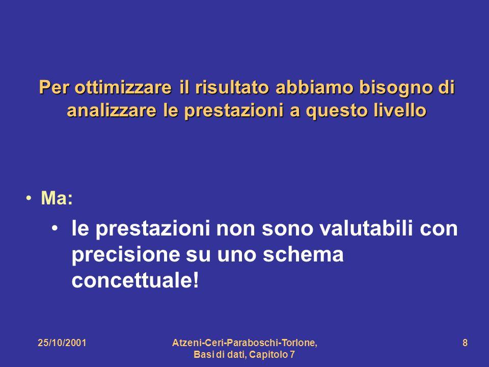 25/10/2001Atzeni-Ceri-Paraboschi-Torlone, Basi di dati, Capitolo 7 8 Ma: le prestazioni non sono valutabili con precisione su uno schema concettuale!