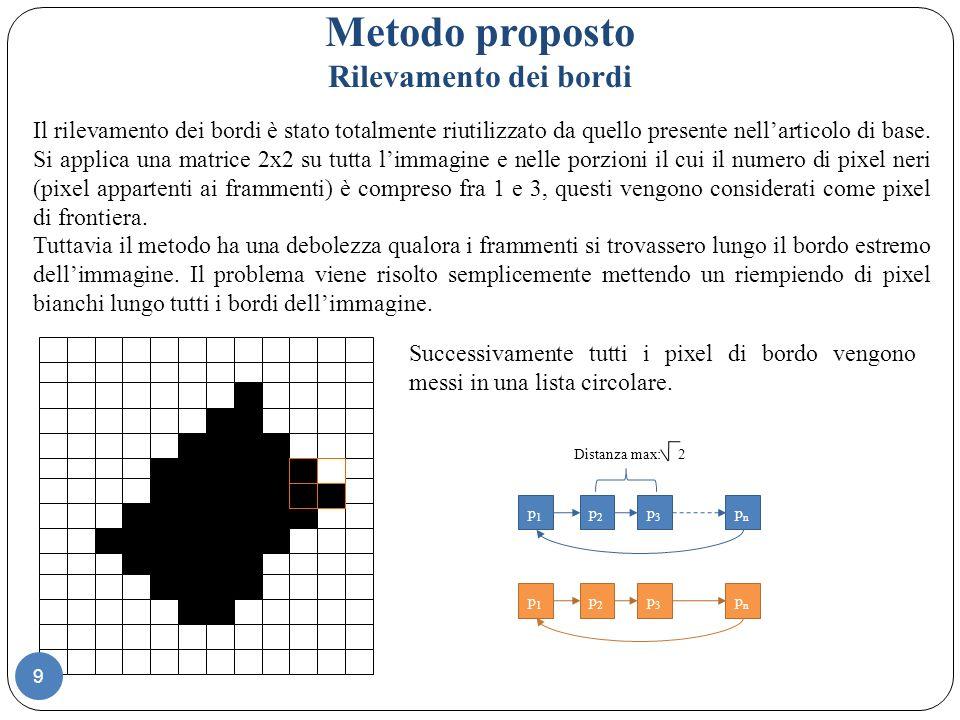 Metodo proposto Rilevamento dei bordi Il rilevamento dei bordi è stato totalmente riutilizzato da quello presente nellarticolo di base.