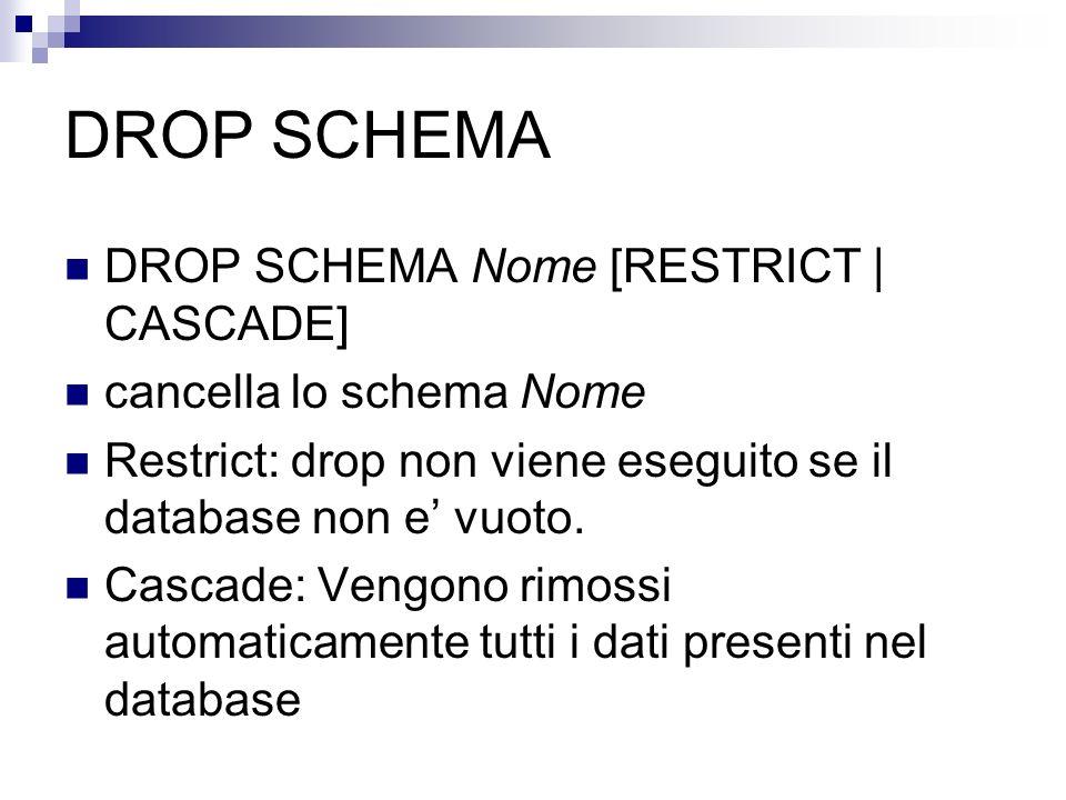 Create Schema CREATE SCHEMA Nome AUTHORIZATION Utente Definizioni Dove: Si crea lo schema chiamato Nome Utente e lamministratore dello schema Le Defin