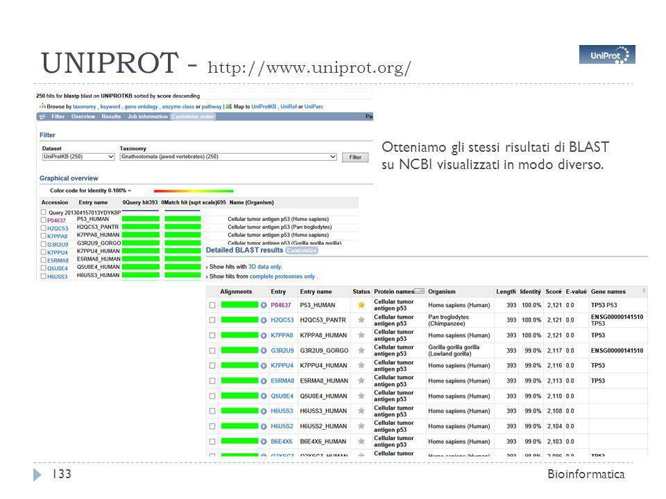 UNIPROT - http://www.uniprot.org/ Bioinformatica133 Otteniamo gli stessi risultati di BLAST su NCBI visualizzati in modo diverso.