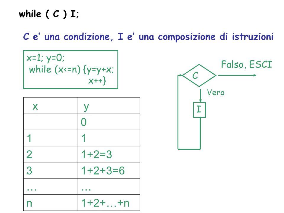 while ( C ) I; C e una condizione, I e una composizione di istruzioni x=1; y=0; while (x<=n) {y=y+x; x++} x y 0 11 21+2=3 31+2+3=6 …… n1+2+…+n I C Falso, ESCI Vero
