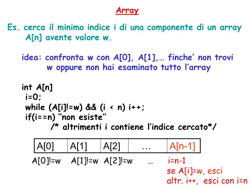 Array Es. cerca il minimo indice i di una componente di un array A[n] avente valore w.