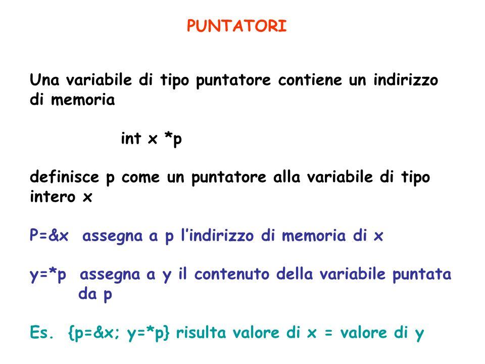 Una variabile di tipo puntatore contiene un indirizzo di memoria int x *p definisce p come un puntatore alla variabile di tipo intero x P=&x assegna a p lindirizzo di memoria di x y=*p assegna a y il contenuto della variabile puntata da p Es.