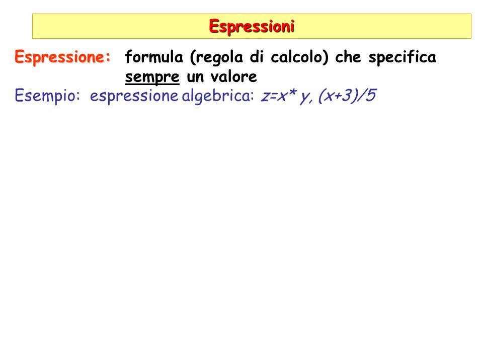 Espressioni Espressione: Espressione: formula (regola di calcolo) che specifica sempre un valore Esempio: espressione algebrica: z=x* y, (x+3)/5 Espressione composta da: Operatori Operandi (costanti, variabili,…)