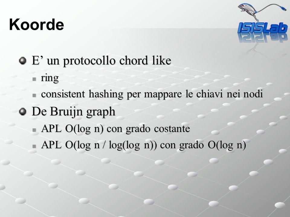 Koorde E un protocollo chord like E un protocollo chord like ring ring consistent hashing per mappare le chiavi nei nodi consistent hashing per mappare le chiavi nei nodi De Bruijn graph De Bruijn graph APL O(log n) con grado costante APL O(log n) con grado costante APL O(log n / log(log n)) con grado O(log n) APL O(log n / log(log n)) con grado O(log n)