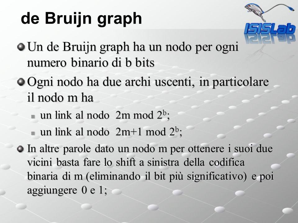 de Bruijn graph Es.: supponiamo di voler conoscere i vicini del nodo 011 allora facciamo lo shift a sinistra di 011 e otteniamo 0110; facciamo lo shift a sinistra di 011 e otteniamo 0110; eliminiamo il bit più significativo e otteniamo 110; eliminiamo il bit più significativo e otteniamo 110; i due vicini sono quindi: i due vicini sono quindi: 110 + 0 = 110 110 + 1 = 111 Denotiamo con m 0 il primo vicino di m m 1 il secondo vicino di m 000 001 011 111 110 101 100 010 b=3