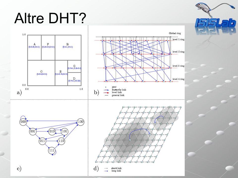 Sistemi P2P Altre DHT?