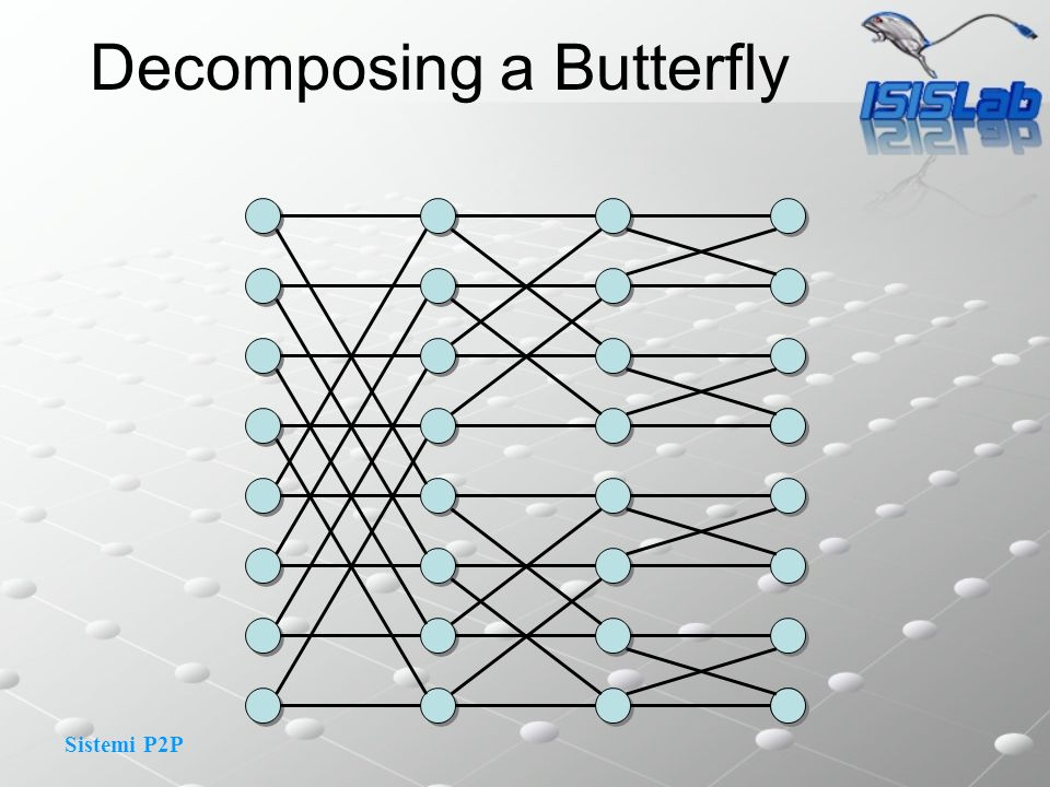 Sistemi P2P Decomposing a Butterfly