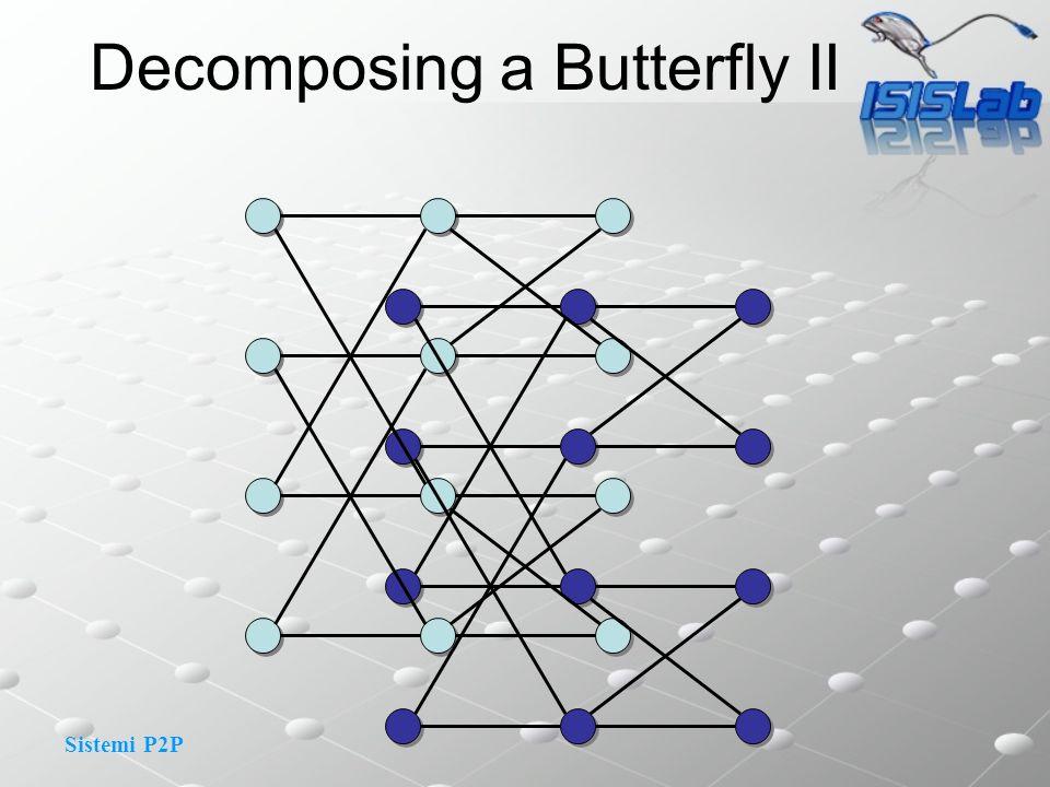 Sistemi P2P Decomposing a Butterfly II