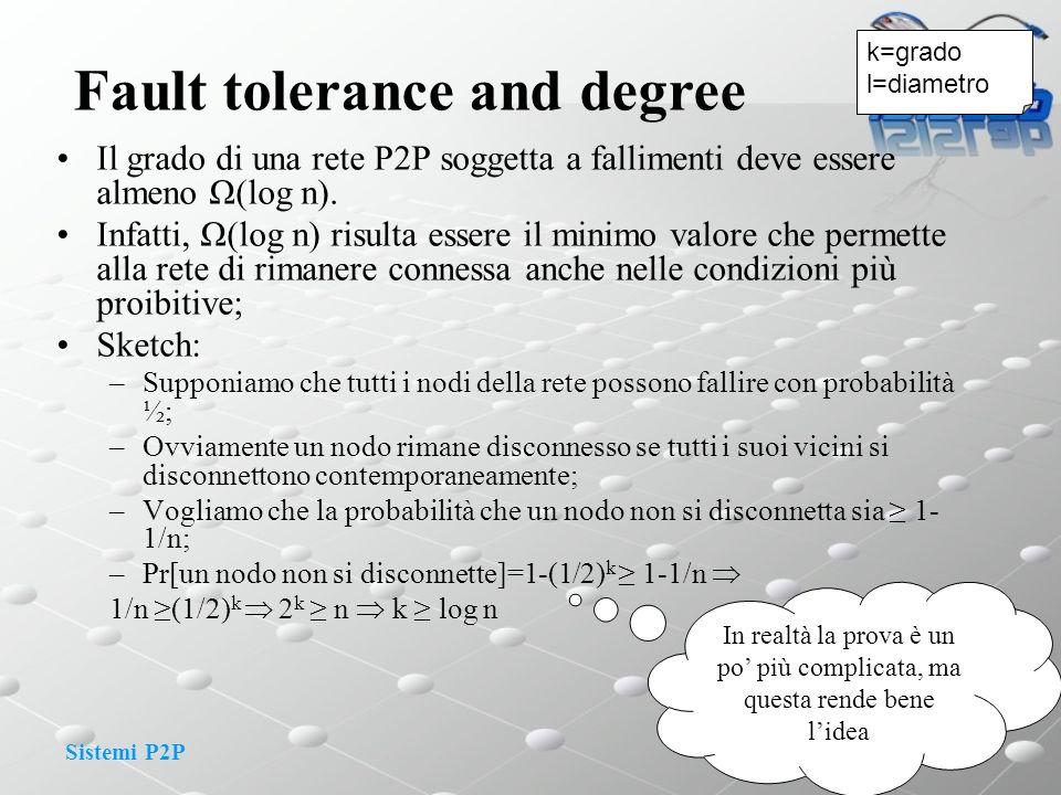 Sistemi P2P Fault tolerance and degree Il grado di una rete P2P soggetta a fallimenti deve essere almeno Ω(log n). Infatti, Ω(log n) risulta essere il