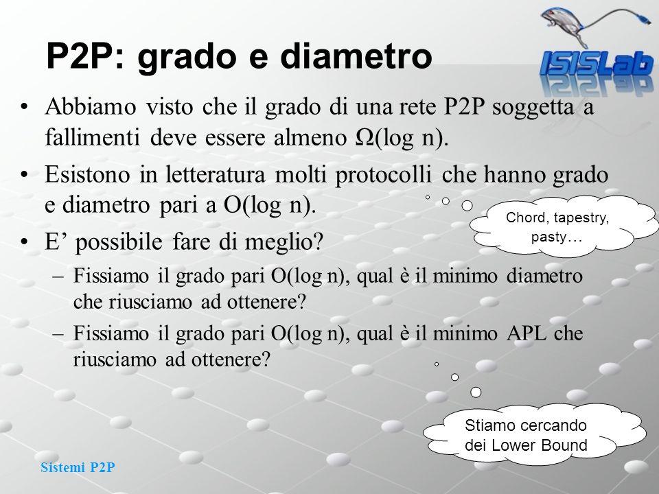 Sistemi P2P P2P: grado e diametro Abbiamo visto che il grado di una rete P2P soggetta a fallimenti deve essere almeno Ω(log n). Esistono in letteratur