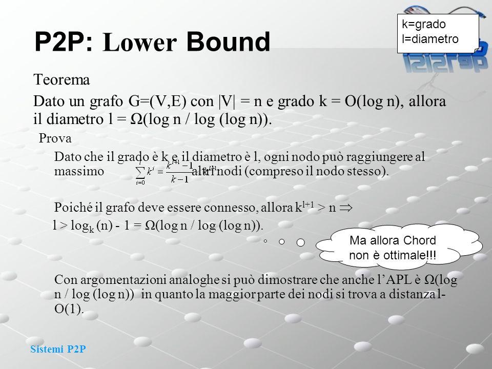 Sistemi P2P P2P: Lower Bound Teorema Dato un grafo G=(V,E) con |V| = n e grado k = O(log n), allora il diametro l = Ω(log n / log (log n)). Prova Dato
