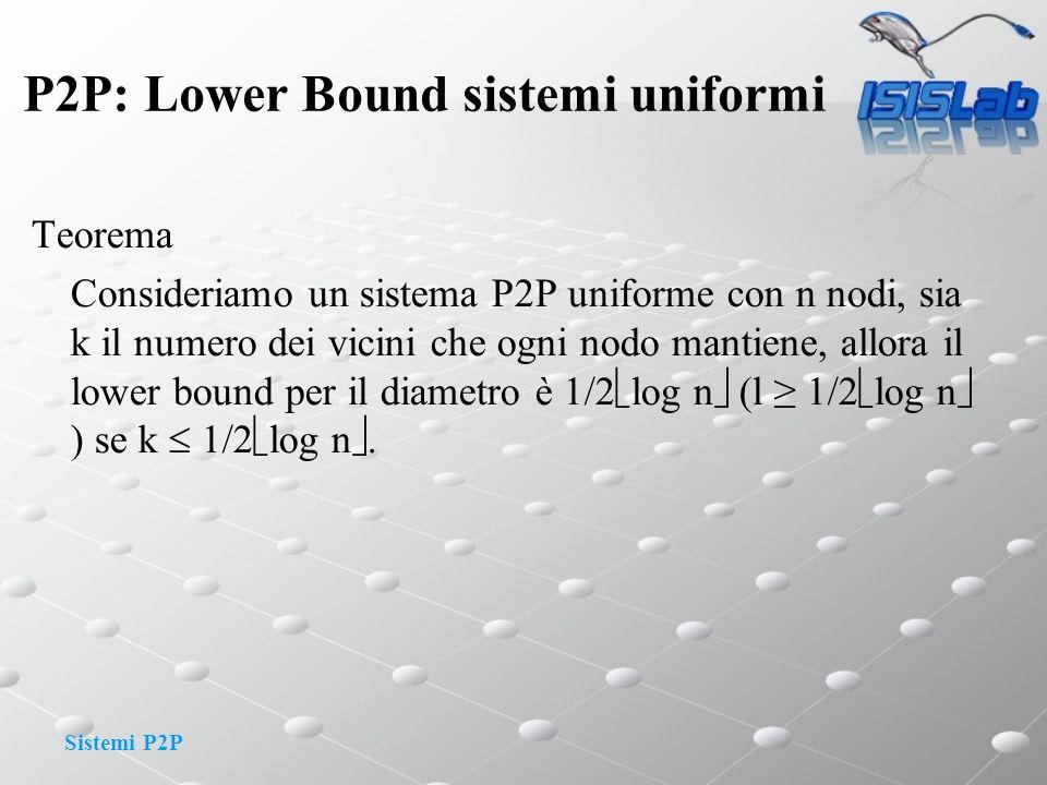 Sistemi P2P P2P: Lower Bound sistemi uniformi Teorema Consideriamo un sistema P2P uniforme con n nodi, sia k il numero dei vicini che ogni nodo mantie