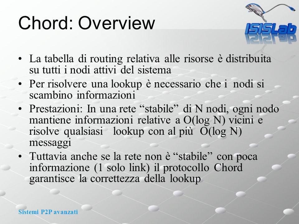 Sistemi P2P avanzati Chord: Overview La tabella di routing relativa alle risorse è distribuita su tutti i nodi attivi del sistema Per risolvere una lookup è necessario che i nodi si scambino informazioni Prestazioni: In una rete stabile di N nodi, ogni nodo mantiene informazioni relative a O(log N) vicini e risolve qualsiasi lookup con al più O(log N) messaggi Tuttavia anche se la rete non è stabile con poca informazione (1 solo link) il protocollo Chord garantisce la correttezza della lookup