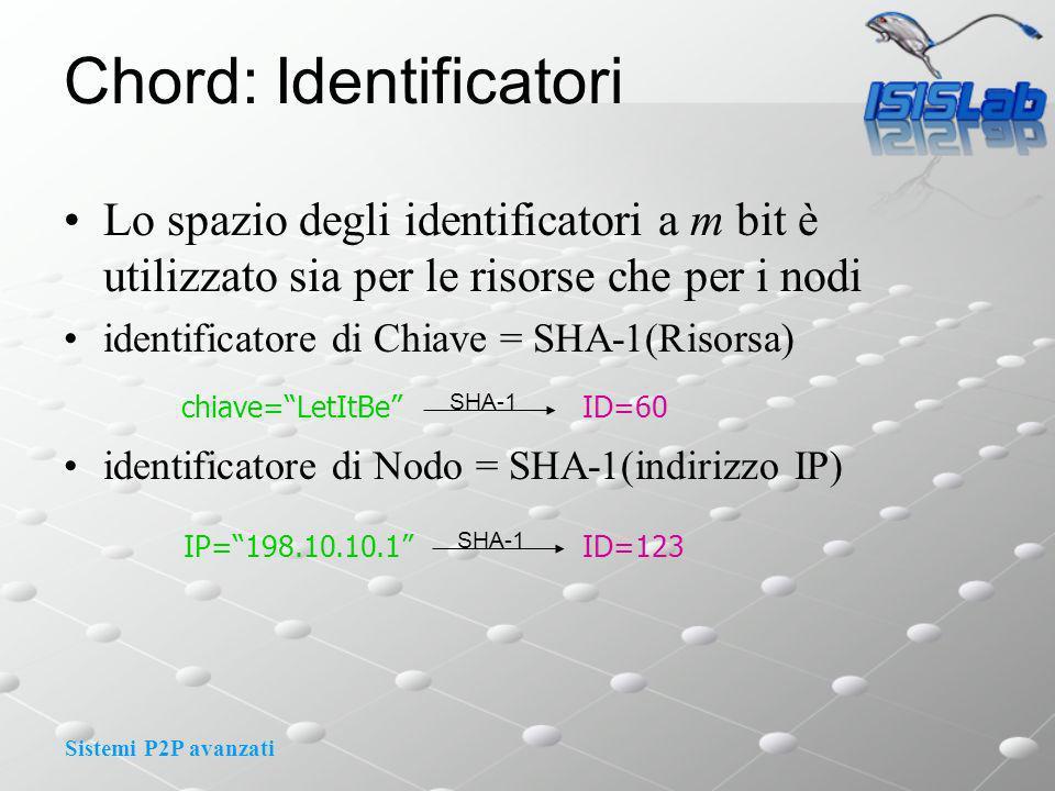 Sistemi P2P avanzati Chord: Identificatori Lo spazio degli identificatori a m bit è utilizzato sia per le risorse che per i nodi identificatore di Chiave = SHA-1(Risorsa) identificatore di Nodo = SHA-1(indirizzo IP) chiave=LetItBe ID=60 SHA-1 IP=198.10.10.1 ID=123 SHA-1