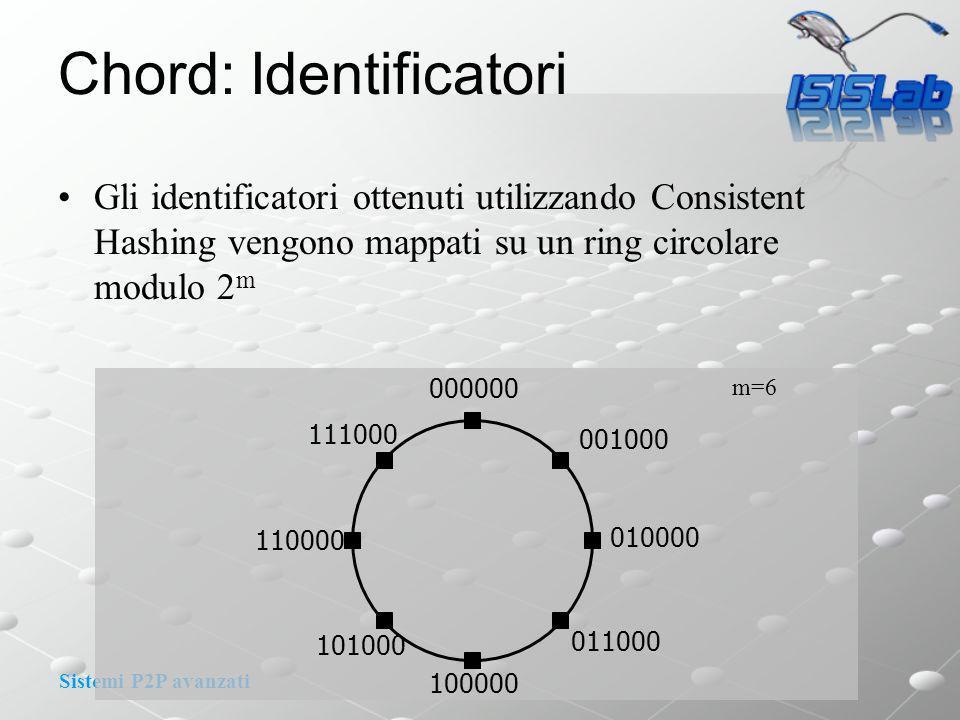 Sistemi P2P avanzati Chord: Identificatori Gli identificatori ottenuti utilizzando Consistent Hashing vengono mappati su un ring circolare modulo 2 m m=6 000000 101000 100000 011000 010000 001000 110000 111000