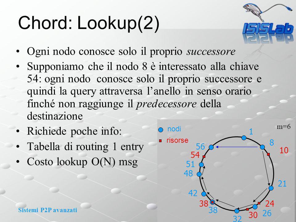 Sistemi P2P avanzati Chord: Lookup(2) Ogni nodo conosce solo il proprio successore Supponiamo che il nodo 8 è interessato alla chiave 54: ogni nodo conosce solo il proprio successore e quindi la query attraversa lanello in senso orario finché non raggiunge il predecessore della destinazione Richiede poche info: Tabella di routing 1 entry Costo lookup O(N) msg m=6 1 8 10 nodi risorse 21 24 30 32 48 51 56 54 38 42 26