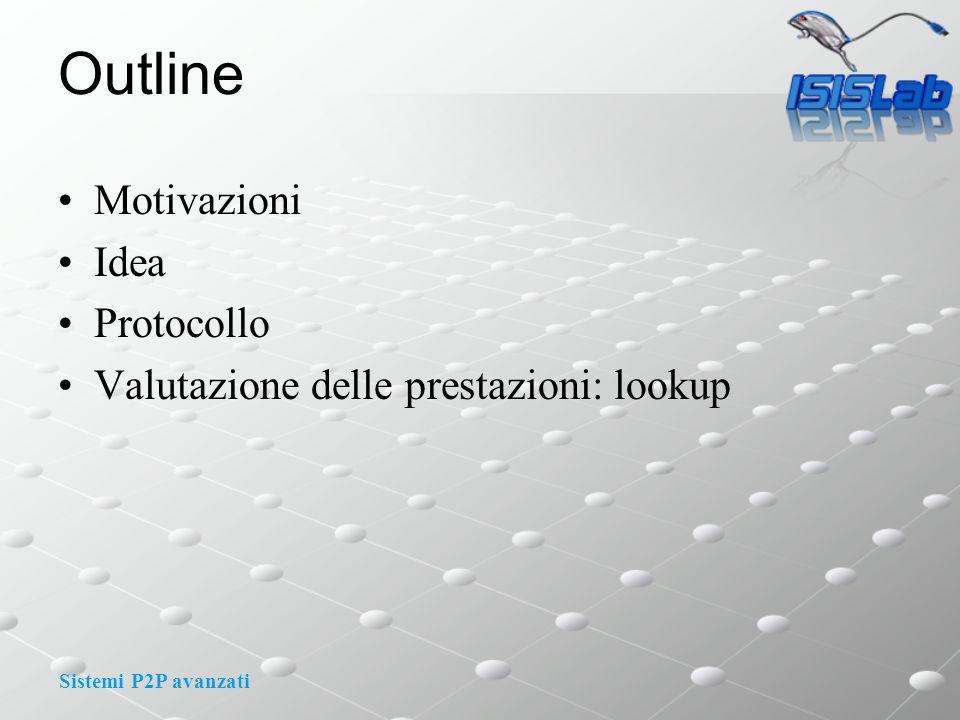 Sistemi P2P avanzati Outline Motivazioni Idea Protocollo Valutazione delle prestazioni: lookup