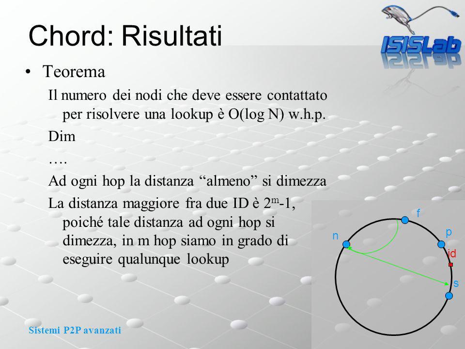 Sistemi P2P avanzati Chord: Risultati Teorema Il numero dei nodi che deve essere contattato per risolvere una lookup è O(log N) w.h.p.