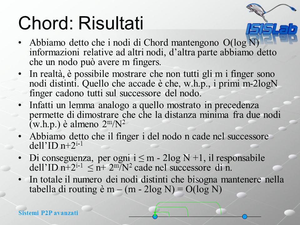 Sistemi P2P avanzati Chord: Risultati Abbiamo detto che i nodi di Chord mantengono O(log N) informazioni relative ad altri nodi, daltra parte abbiamo detto che un nodo può avere m fingers.