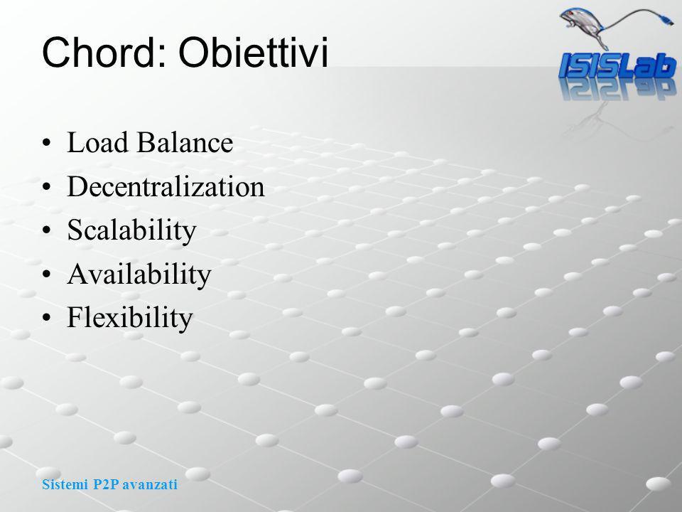 Sistemi P2P avanzati Chord: Obiettivi Load Balance Decentralization Scalability Availability Flexibility