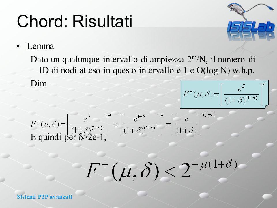 Sistemi P2P avanzati Chord: Risultati Lemma Dato un qualunque intervallo di ampiezza 2 m /N, il numero di ID di nodi atteso in questo intervallo è 1 e O(log N) w.h.p.