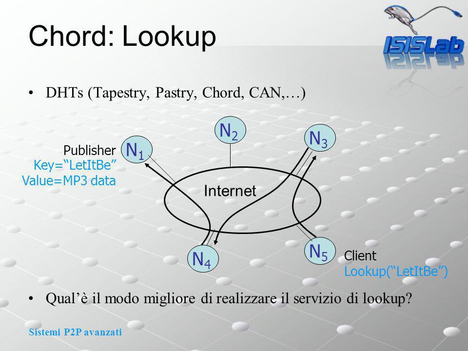 Sistemi P2P avanzati Chord: Lookup DHTs (Tapestry, Pastry, Chord, CAN,…) Qualè il modo migliore di realizzare il servizio di lookup.