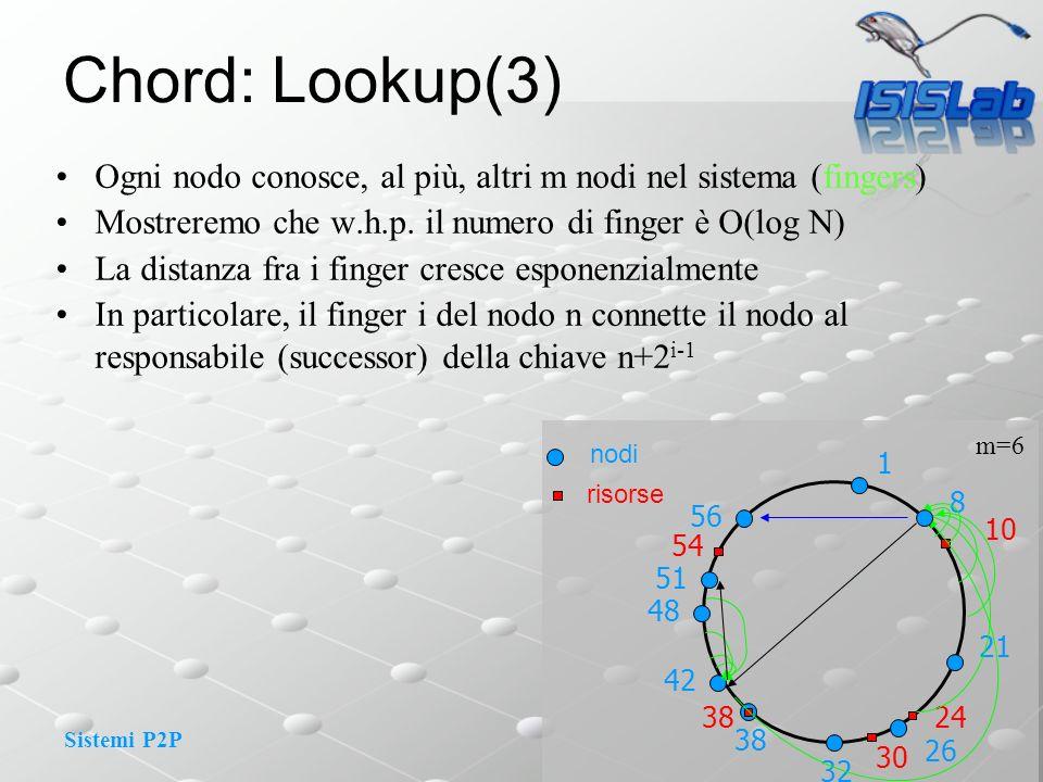 Sistemi P2P Chord: Lookup(3) Ogni nodo conosce, al più, altri m nodi nel sistema (fingers) Mostreremo che w.h.p. il numero di finger è O(log N) La dis