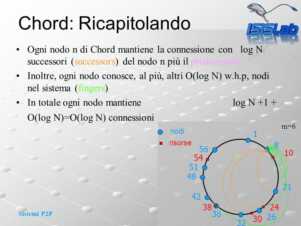 Sistemi P2P Chord: Ricapitolando Ogni nodo n di Chord mantiene la connessione con log N successori (successors) del nodo n più il predecessore Inoltre, ogni nodo conosce, al più, altri O(log N) w.h.p, nodi nel sistema (fingers) In totale ogni nodo mantiene log N +1 + O(log N)=O(log N) connessioni m=6 1 8 10 nodi risorse 21 24 30 32 48 51 56 54 38 42 26