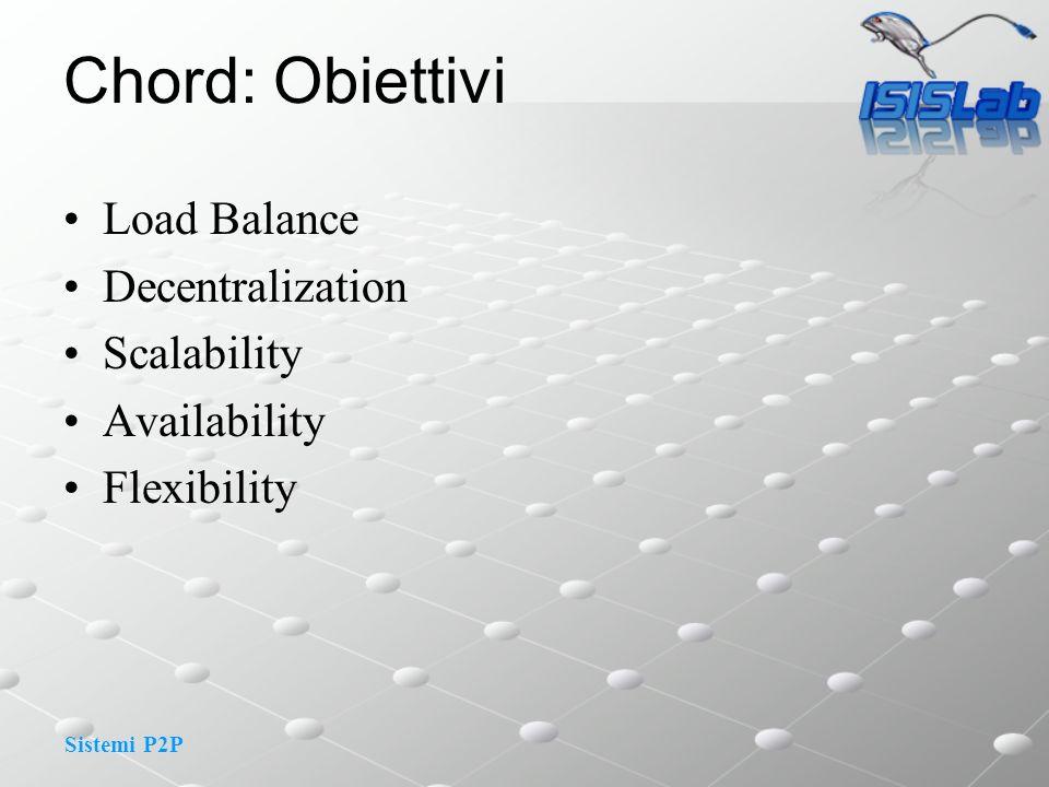 Sistemi P2P Chord: Obiettivi Load Balance Decentralization Scalability Availability Flexibility