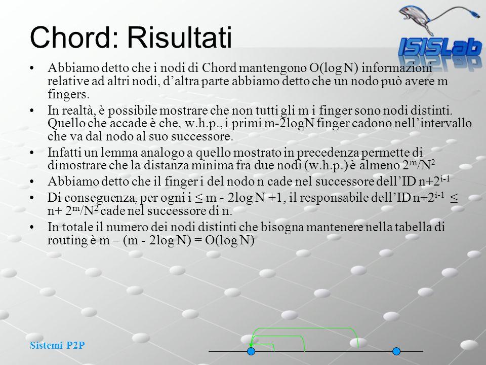 Sistemi P2P Chord: Risultati Abbiamo detto che i nodi di Chord mantengono O(log N) informazioni relative ad altri nodi, daltra parte abbiamo detto che un nodo può avere m fingers.