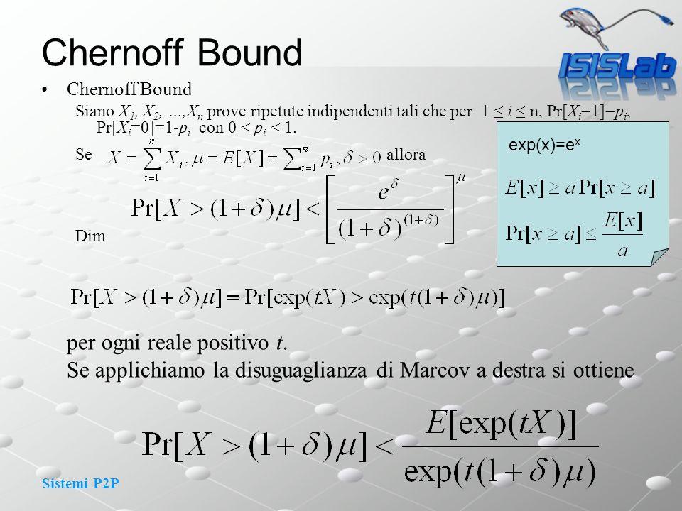 Sistemi P2P Chernoff Bound Siano X 1, X 2, …,X n prove ripetute indipendenti tali che per 1 i n, Pr[X i =1]=p i, Pr[X i =0]=1-p i con 0 < p i < 1.