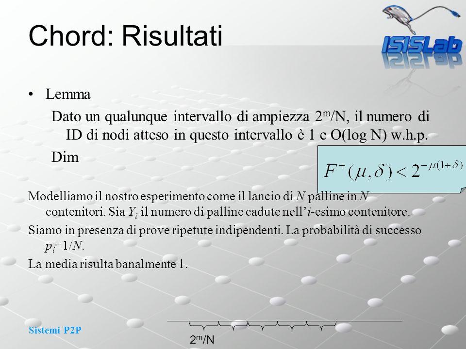 Sistemi P2P Chord: Risultati Lemma Dato un qualunque intervallo di ampiezza 2 m /N, il numero di ID di nodi atteso in questo intervallo è 1 e O(log N)