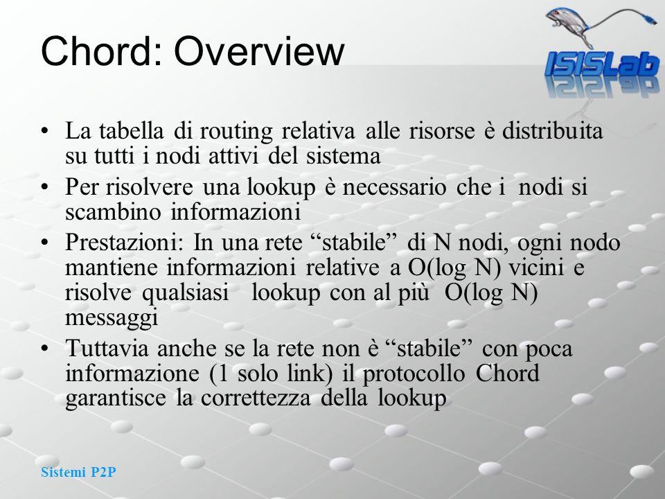 Sistemi P2P Chord: Overview La tabella di routing relativa alle risorse è distribuita su tutti i nodi attivi del sistema Per risolvere una lookup è necessario che i nodi si scambino informazioni Prestazioni: In una rete stabile di N nodi, ogni nodo mantiene informazioni relative a O(log N) vicini e risolve qualsiasi lookup con al più O(log N) messaggi Tuttavia anche se la rete non è stabile con poca informazione (1 solo link) il protocollo Chord garantisce la correttezza della lookup