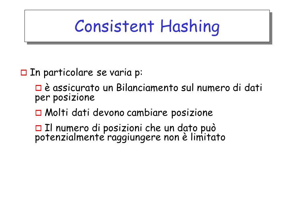 Consistent Hashing o In particolare se varia p: o è assicurato un Bilanciamento sul numero di dati per posizione o Molti dati devono cambiare posizione o Il numero di posizioni che un dato può potenzialmente raggiungere non è limitato