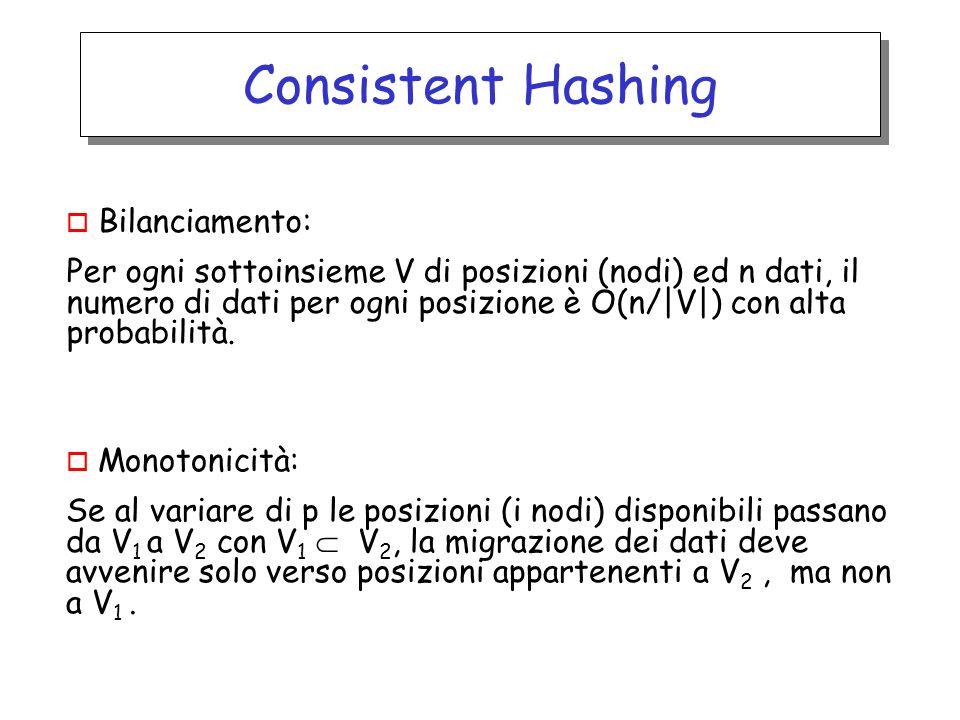 Consistent Hashing o Bilanciamento: Per ogni sottoinsieme V di posizioni (nodi) ed n dati, il numero di dati per ogni posizione è O(n/|V|) con alta pr