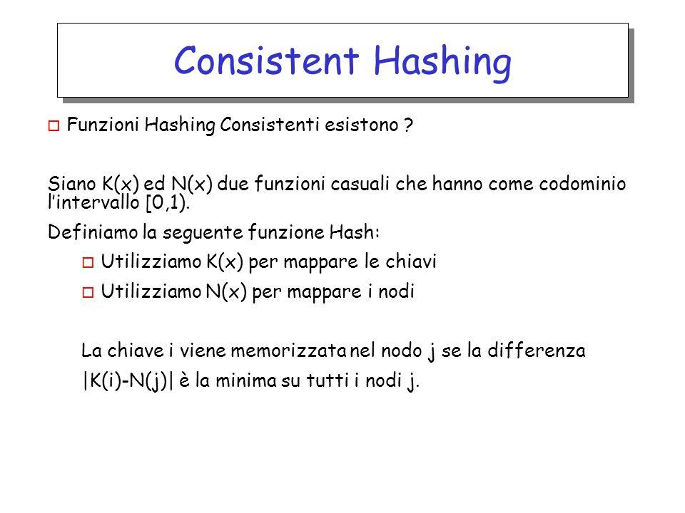 Consistent Hashing o Funzioni Hashing Consistenti esistono ? Siano K(x) ed N(x) due funzioni casuali che hanno come codominio lintervallo [0,1). Defin