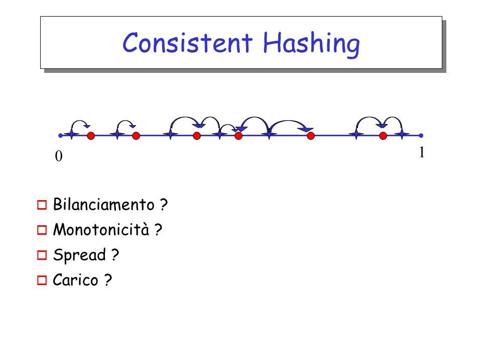 Consistent Hashing 0 1 o Bilanciamento ? o Monotonicità ? o Spread ? o Carico ?