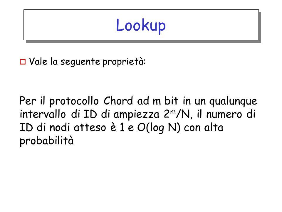Lookup o Vale la seguente proprietà: Per il protocollo Chord ad m bit in un qualunque intervallo di ID di ampiezza 2 m /N, il numero di ID di nodi atteso è 1 e O(log N) con alta probabilità