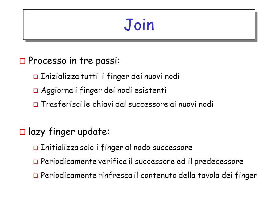 Join o Processo in tre passi: o Inizializza tutti i finger dei nuovi nodi o Aggiorna i finger dei nodi esistenti o Trasferisci le chiavi dal successor