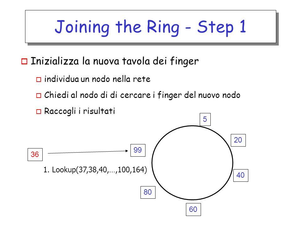 Joining the Ring - Step 1 o Inizializza la nuova tavola dei finger o individua un nodo nella rete o Chiedi al nodo di di cercare i finger del nuovo no
