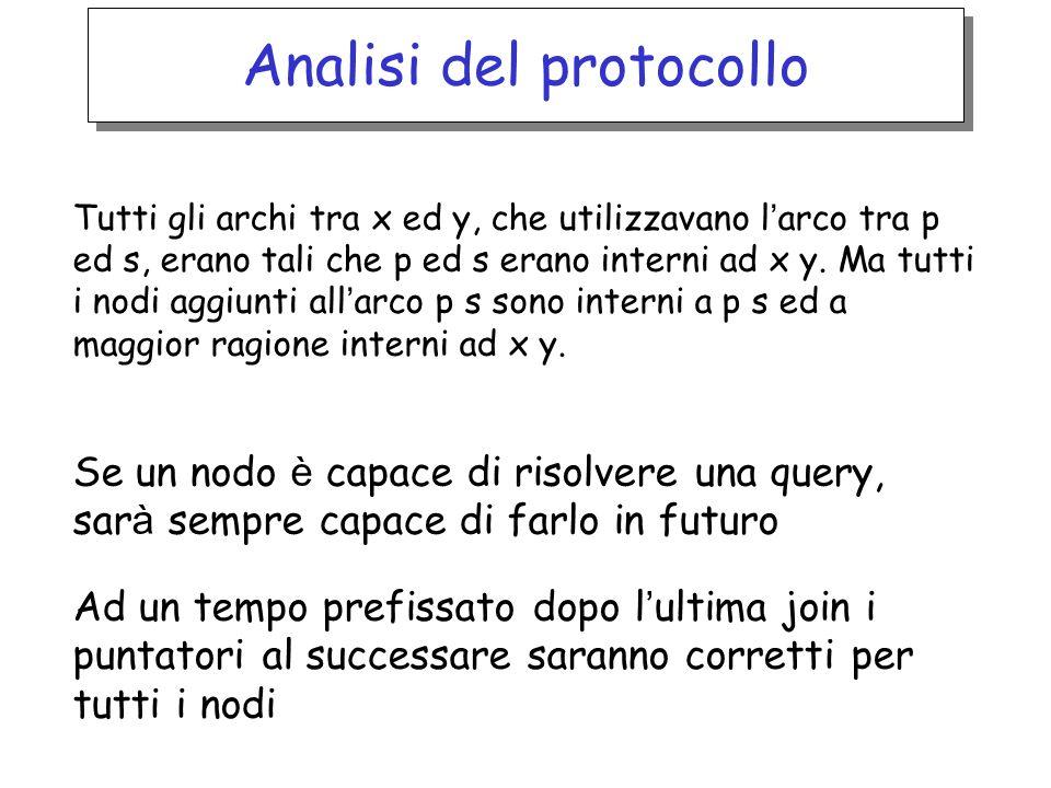 Analisi del protocollo Tutti gli archi tra x ed y, che utilizzavano l arco tra p ed s, erano tali che p ed s erano interni ad x y. Ma tutti i nodi agg