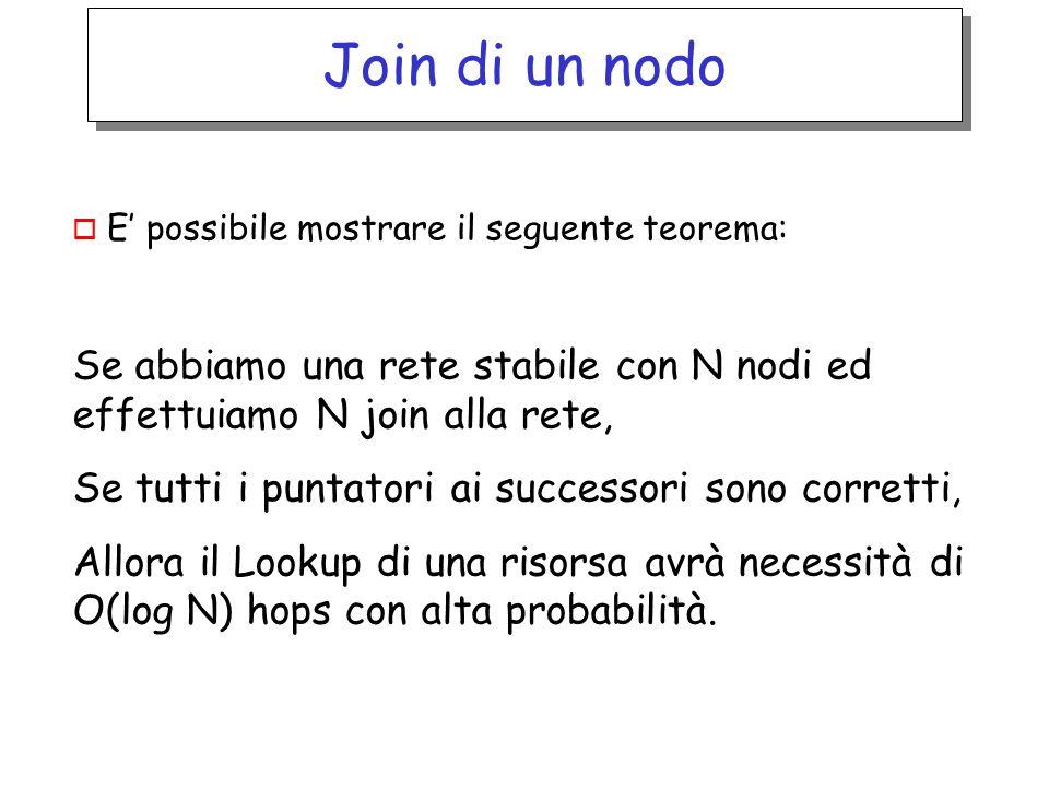 Join di un nodo o E possibile mostrare il seguente teorema: Se abbiamo una rete stabile con N nodi ed effettuiamo N join alla rete, Se tutti i puntatori ai successori sono corretti, Allora il Lookup di una risorsa avrà necessità di O(log N) hops con alta probabilità.