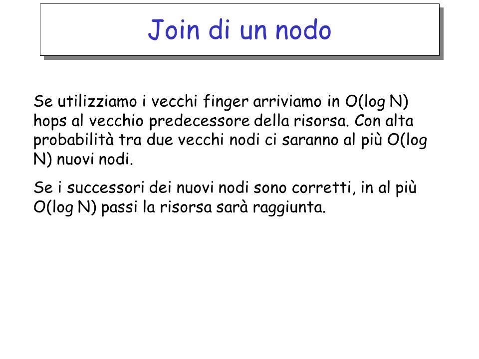 Join di un nodo Se utilizziamo i vecchi finger arriviamo in O(log N) hops al vecchio predecessore della risorsa. Con alta probabilità tra due vecchi n