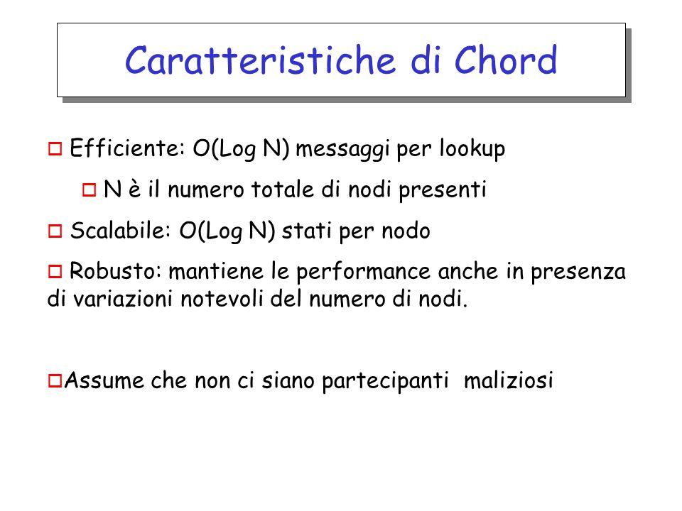 Caratteristiche di Chord o Efficiente: O(Log N) messaggi per lookup o N è il numero totale di nodi presenti o Scalabile: O(Log N) stati per nodo o Robusto: mantiene le performance anche in presenza di variazioni notevoli del numero di nodi.