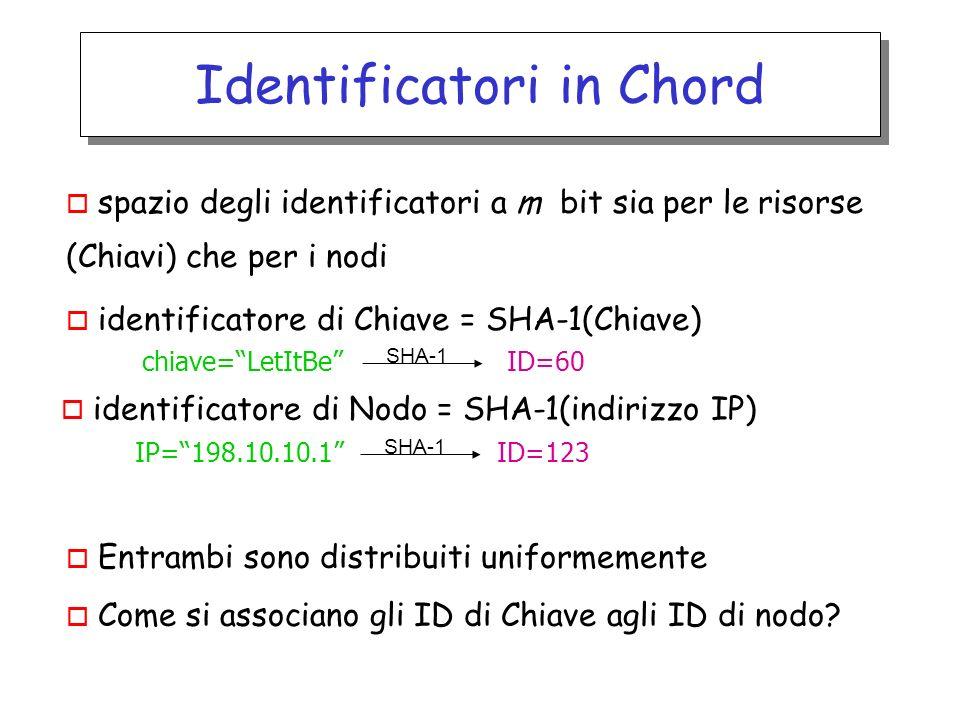 Identificatori in Chord o spazio degli identificatori a m bit sia per le risorse (Chiavi) che per i nodi o identificatore di Chiave = SHA-1(Chiave) chiave=LetItBe ID=60 SHA-1 IP=198.10.10.1 ID=123 SHA-1 o identificatore di Nodo = SHA-1(indirizzo IP) o Entrambi sono distribuiti uniformemente o Come si associano gli ID di Chiave agli ID di nodo